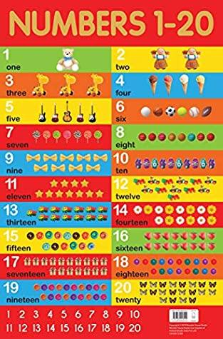 Numbers 1-20 Chart - Early Learning Educational Chart For Kids: Perfect For Homeschooling, Kindergarten and Nursery Students