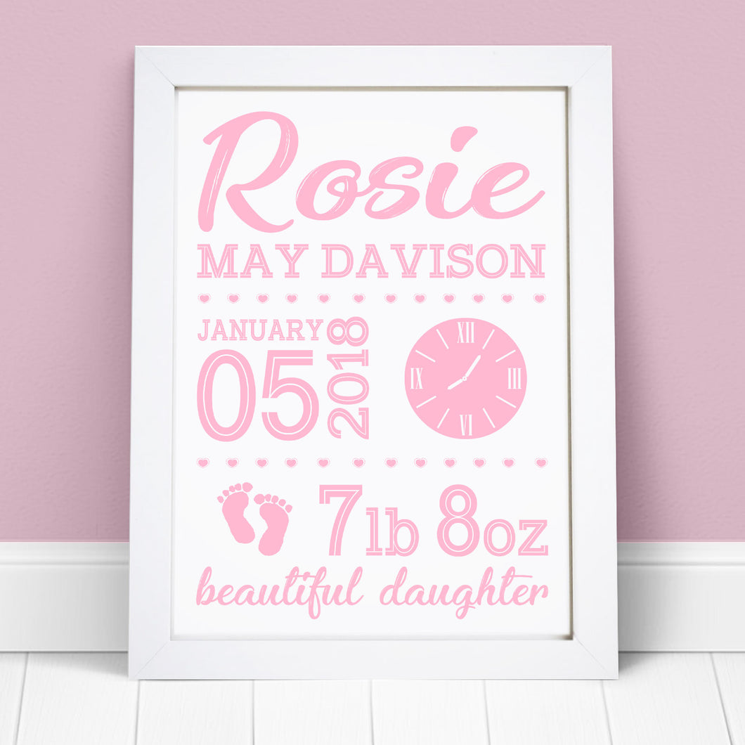 Personalised New Baby Christening Girl Boy Print
