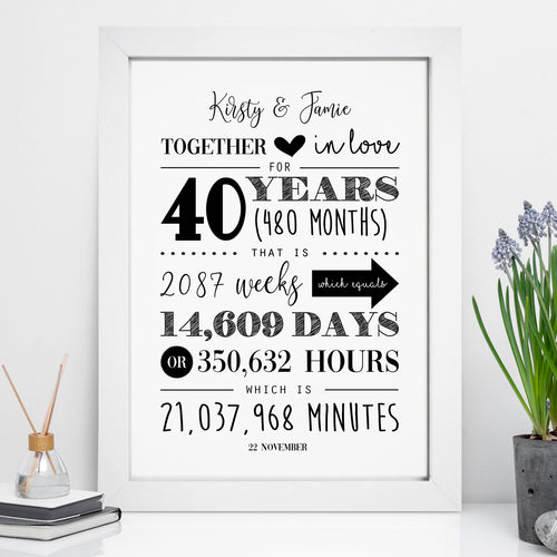 Personalised Anniversary Years To Minutes Print