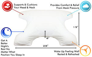 Sleep Apnea CPAP Butterfly Pillow