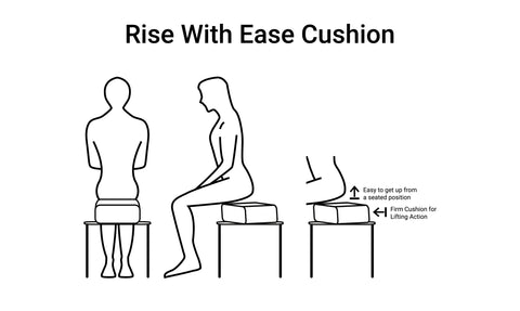 Rise With Ease Cushion - ComfortFinds