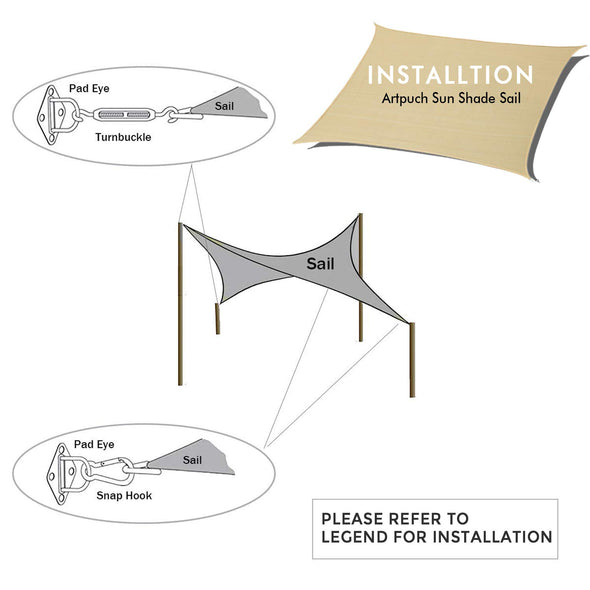 Sun Sail Shade Hardware Kit