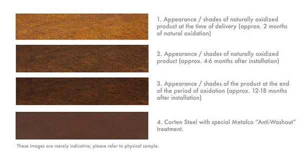 """Gustavo Fire Pit appearance of naturally oxidized product at delivery, 4-6 mo, 12-18 mo, and after """"anti-washout"""" treatment"""