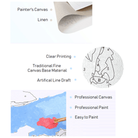 Canvas details for Meridian Paint by Numbers kit