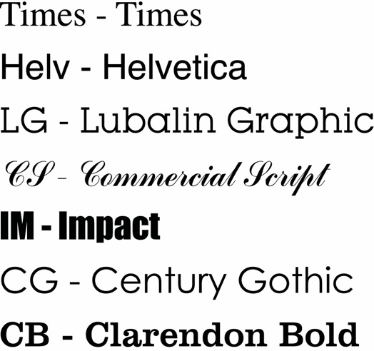 Tech print electro font examples