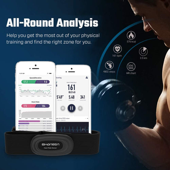 Beat 20 Heart Rate Monitor with Bluetooth and ANT+ support