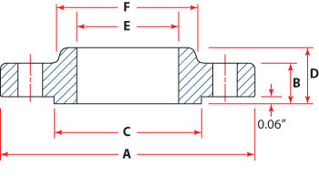 Stainless Steel Flange - Slip On - Class 300#