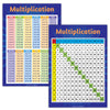 10 Extra Large Multiplication Table Posters (24x17 inch Double Sided)