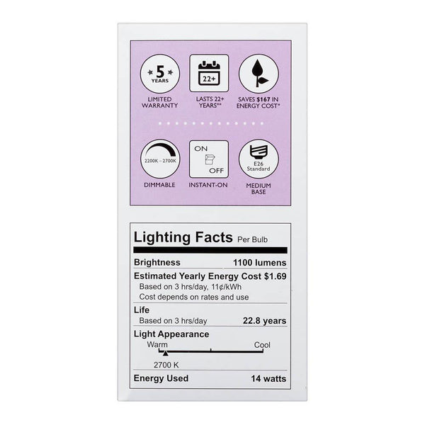 PHILIPS 75-WATT EQUIVALENT SOFT WHITE A-21 LED (6-PACK) image 742182977580