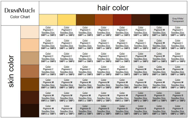 DermiMatch Color Chart - Scalp micropigmentation smp