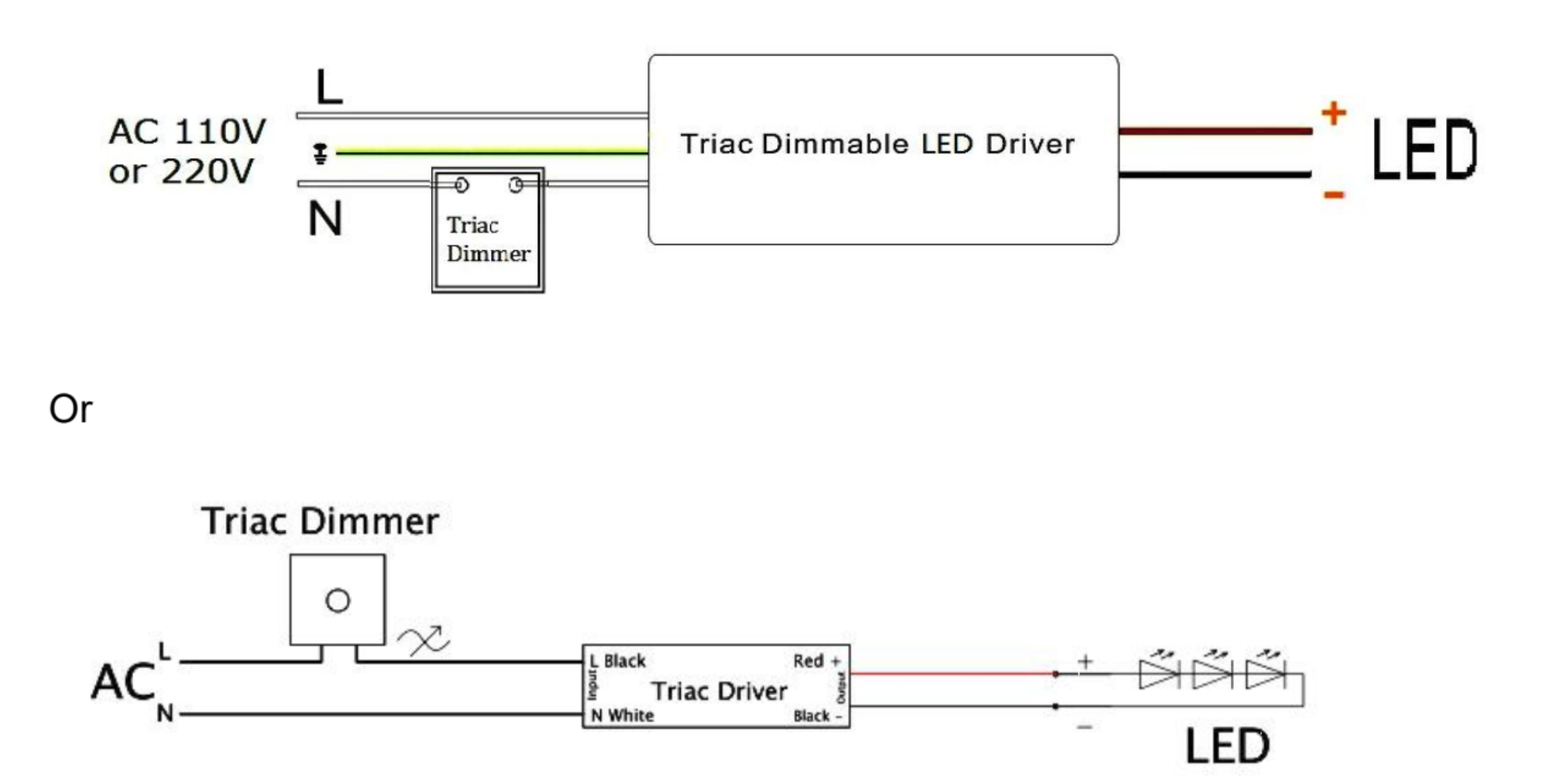 Triac Dimmable Power Supply For Led Strip Waveform Lighting Circuit Dimming