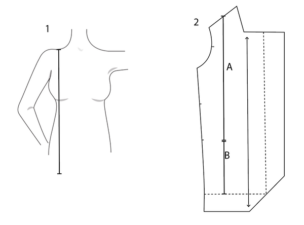 How to measure the length of the jacket