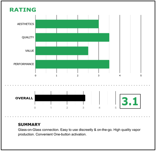 bholt vaporizer rating