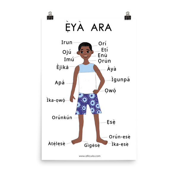 Yoruba Language Learning body chart