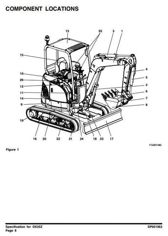 Doosan Manual Download