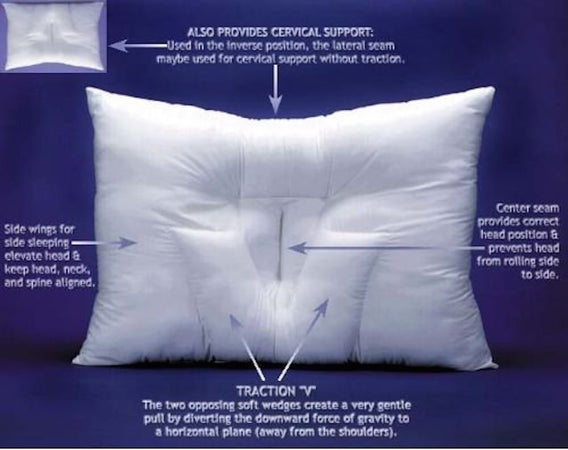 I have neck pain every day and every night..... This Pillow did not work for me.