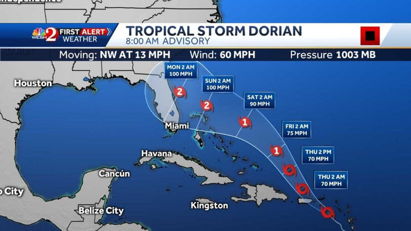 Tropical Storm Dorian May Impact Fulfillment of Arc4life Orders
