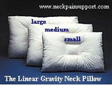 Arc4life Linear Gravity Support Neck Pillow - Cervical Contoured Support Pillow with 2 Neck Rolls