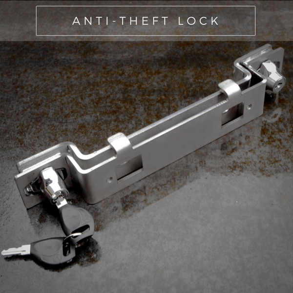 Anti-Theft Mounting Bracket Locks