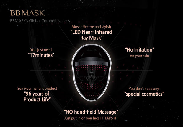 [OFFLINE EXCLUSIVE DEALS] BB Mask