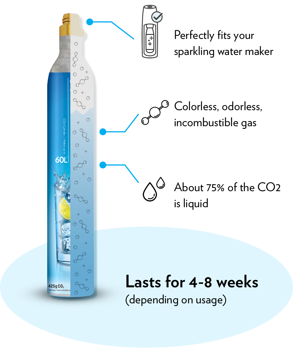 what's inside your SodaStream CO2 cylinder
