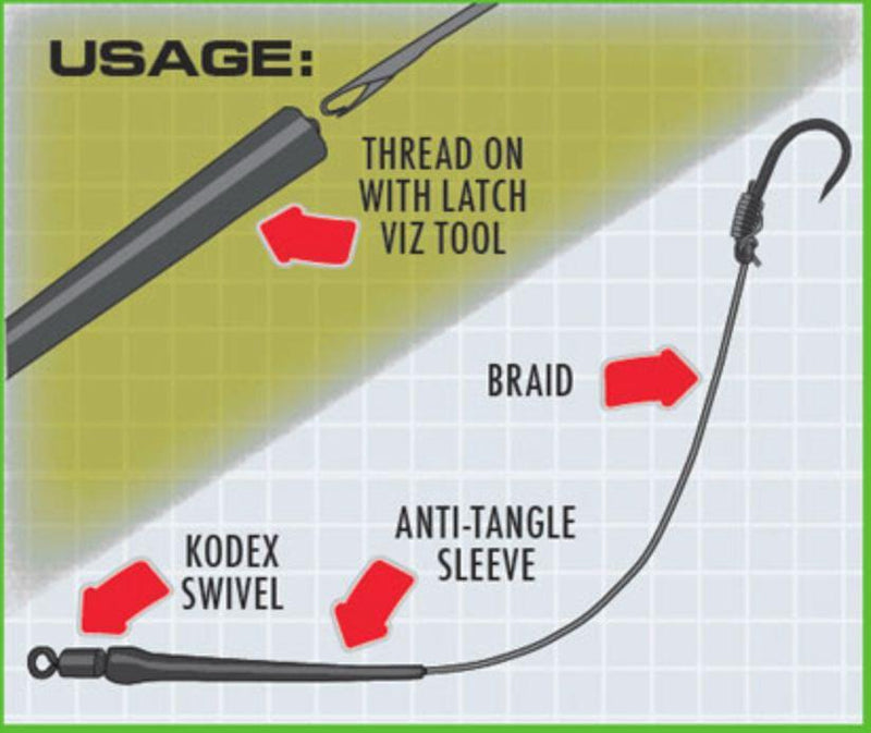 Kodex Anti-Tangle Sleeves 40mm