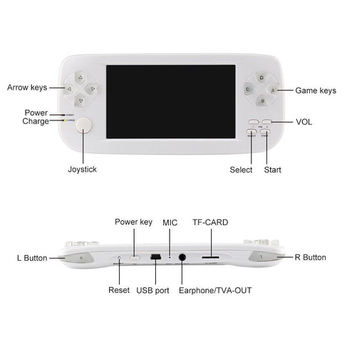 "Handheld Game Player 64Bit 4.3"" Built-in 653 Classic Games Multifunction Video Game Console Support AV Output K3"