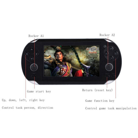 4.3 Inch Ultra-Thin 64 Bit Handheld Game Players 8GB Memory MP5 Video Game Console 1000 Kinds Multimedia classic Games