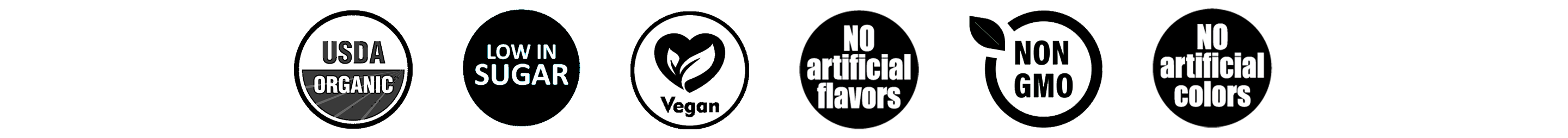 nutritional icons
