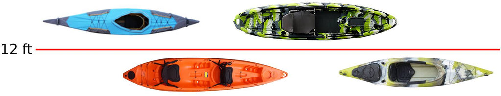 BEST 12 FOOT KAYAKS