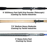 Muskie Rod Bundle Package Line Up Set-3 Rods-Fishing Gear - Reel Fishermen
