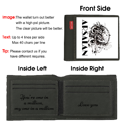 Custom Engraved Wallet, Personalized Photo Wallet for Men Dad Father Day Gifts-Black
