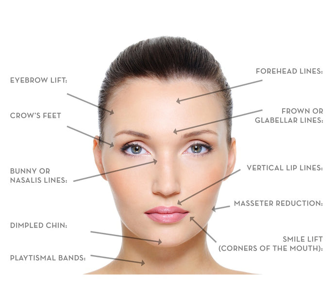 Anti-Wrinkle - Buy per Increment - Facethetics