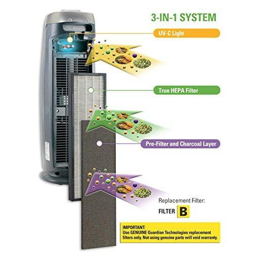 3-in-1 Air Purifier with True HEPA Filter Accessory Guardian Technologies
