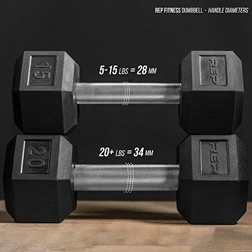 Rep 5-100 lb Rubber Hex Dumbbell Set, Low Odor Sport & Recreation Rep Fitness