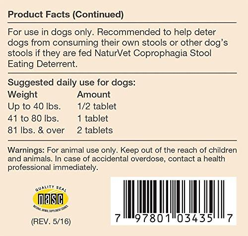 NaturVet Coprophagia Stool Eating Deterrent Plus Breath Aid for Dogs, 130 ct Time Release, Chewable Tablets, Made in USA Animal Wellness NaturVet