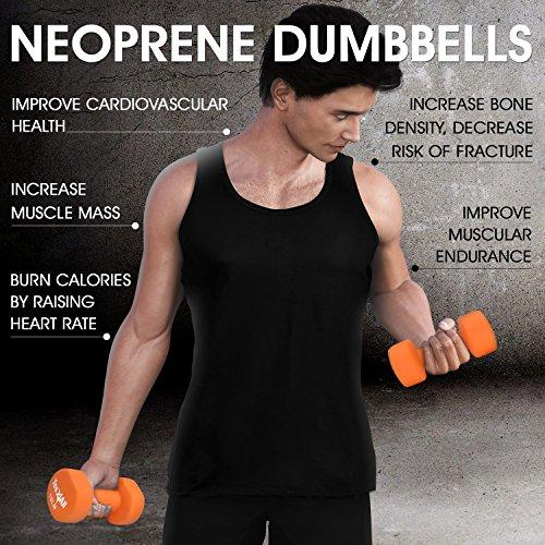 3 lbs Dumbbells Neoprene with Non Slip Grip – Great for Total Body Workout – Total Weight: 6 lbs (Set of 2) Sport & Recreation Yes4All