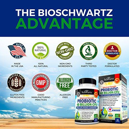 Probiotic 40 Billion CFU Supplement BioSchwartz