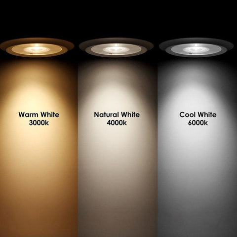 Deep Recessed Round LED Panel Light India