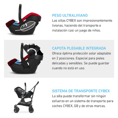 Travel System Qbit+ (Plus) + Aton+ Base (GB / Cybex)