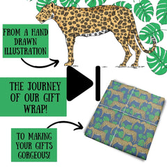 How our gift wrap is made