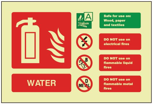 Water ID Sign - Photoluminescent (Landscape) 150mm x 100mm - HartsonFire