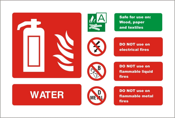 Water ID Sign - Self Adhesive 150mm x 100mm - HartsonFire