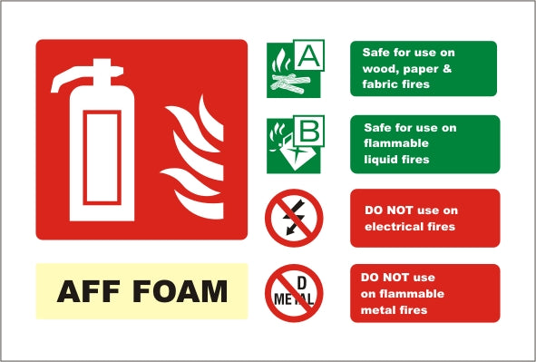 Foam ID Sign - Rigid Plastic 150mm x 100mm - HartsonFire
