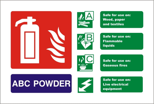 Powder ID Sign - Self Adhesive 150mm x 100mm - HartsonFire