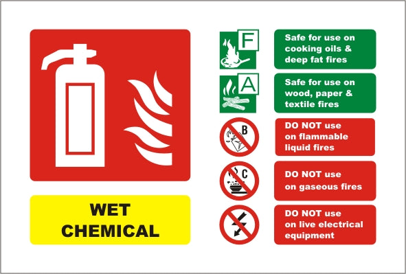 Wet Chem ID Sign - Rigid Plastic 150mm x 100mm - HartsonFire