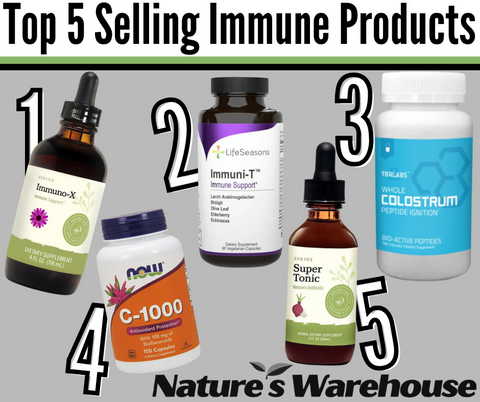 Top 5 Selling Immunity Products at Nature's Warehouse