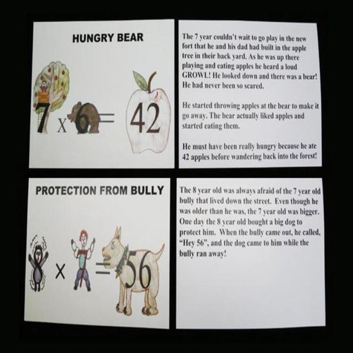 Right Brain Multiplication Flash Cards