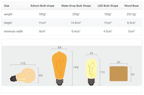 ep light bulb size guide