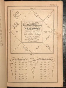 1885 - COMPLETE DICTIONARY OF ASTROLOGY - JAMES WILSON, 1st/1st - Scarce Occult